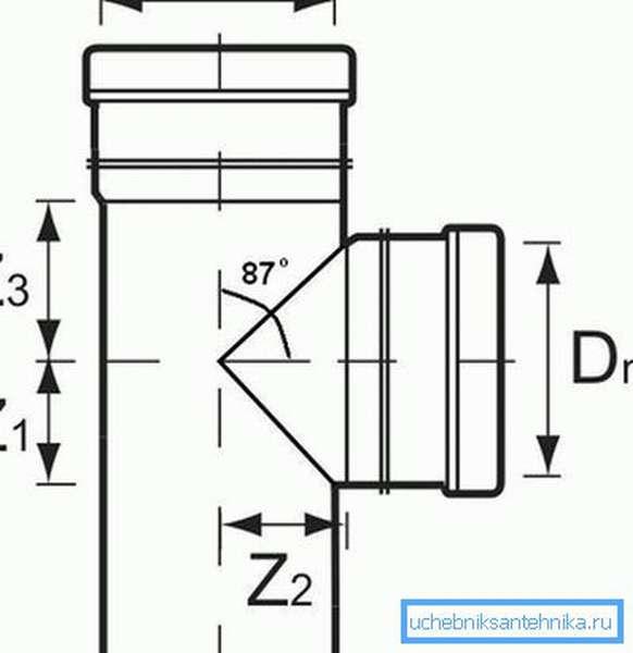 Схема соединительного элемента с отводом на 87°