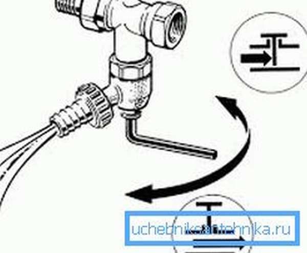 Схема спуска воды из радиатора