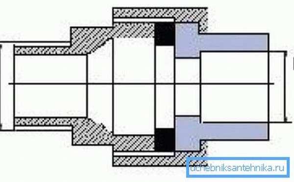 Схема стыковки