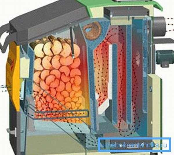 Схема тепловых потоков в пиролизном котле