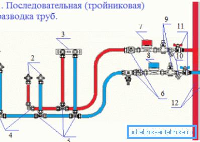 Схема тройниковой разводки горячего и холодного трубопровода