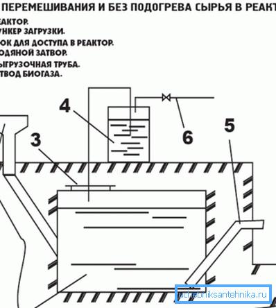 Схема установки для производства биогаза