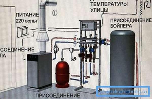 Схема установки газового котла с бойлером