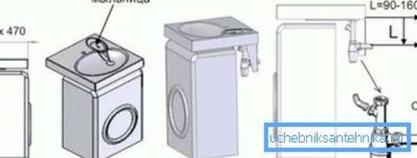 Схема установки «Кувшинки» над стиральной машиной