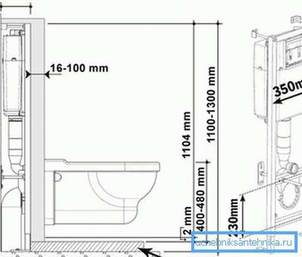 Схема установки подвесного унитаза