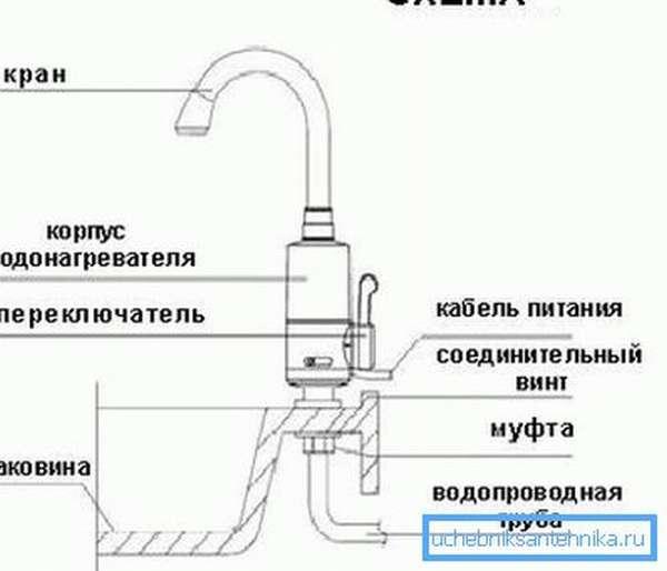 Схема установки таких систем с указанием всех основных элементов