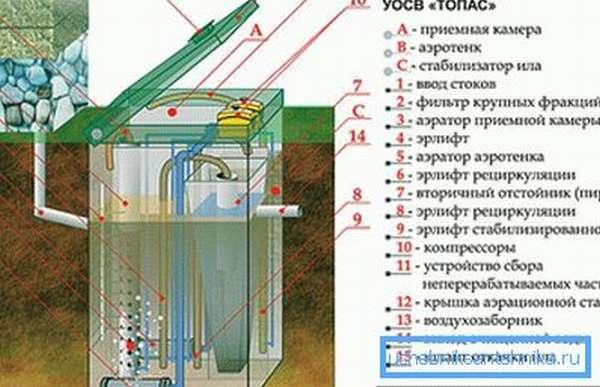 Схема устройства Топас