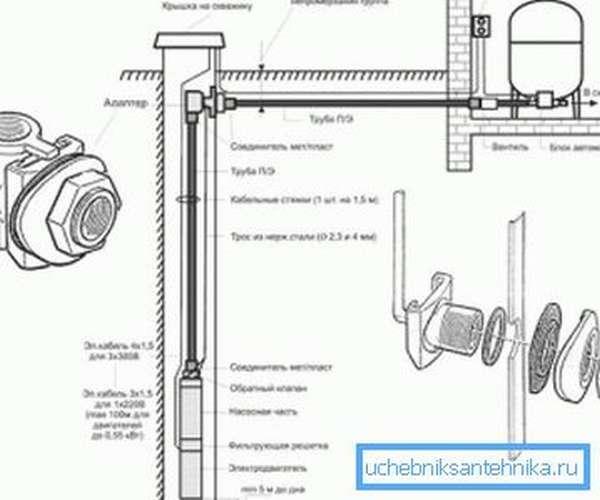 Схема устройства и размещения адаптера