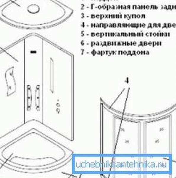 Схема устройства кабинки