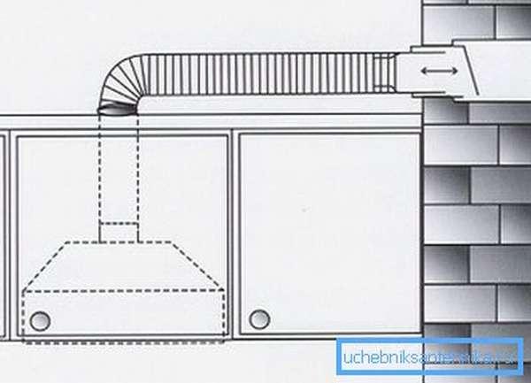 Схема устройства кухонной вытяжки для плиты
