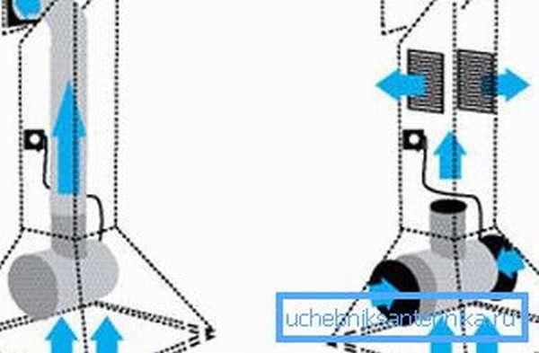 Схема устройства отводящего и рекуперационного аппарата