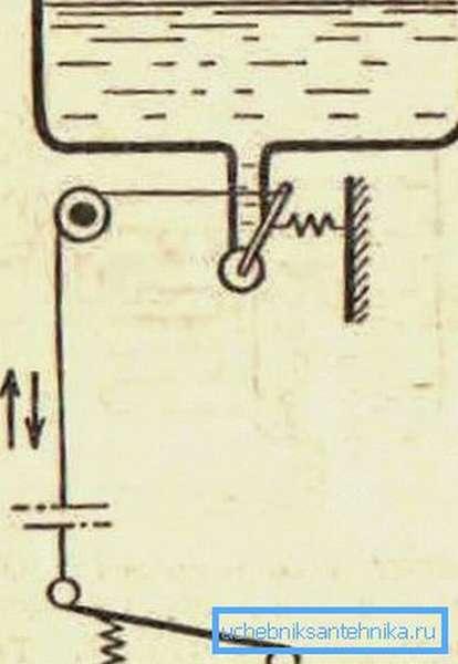 Схема устройства подачи воды с использованием педали