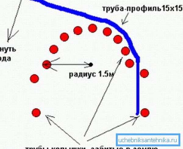 Схема устройства простой конструкции