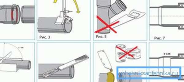 Схема устройства раструбного стыка