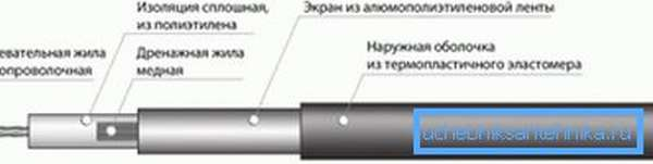 Схема устройства резистивного нагревателя