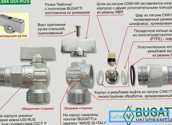 Схема устройства шарового вентиля Bugatti