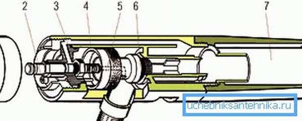 Схема устройства системы друкшпюлер