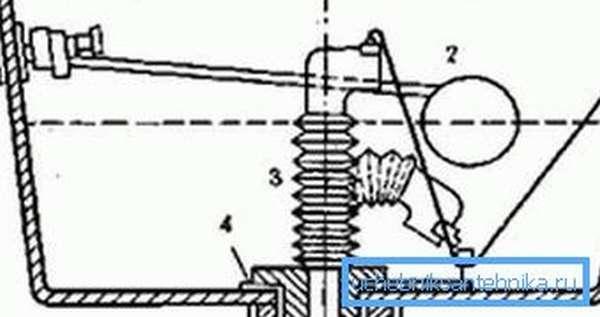 Схема устройства слива с гофрой
