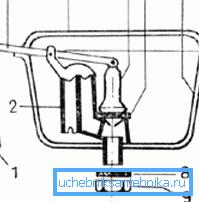 Схема устройства сливной арматуры с колоколом