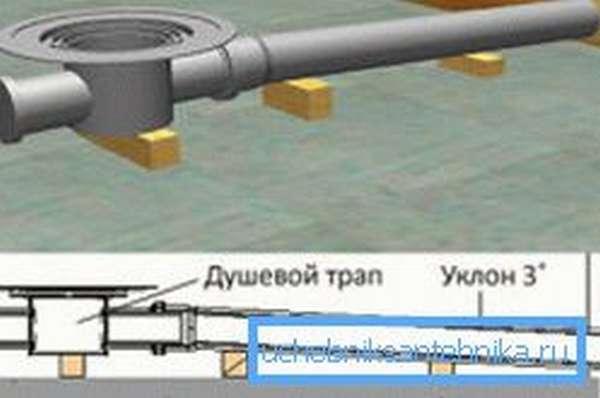 Схема устройства трапа