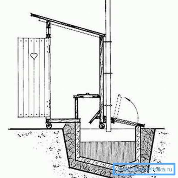 Схема устройства вентиляции туалета