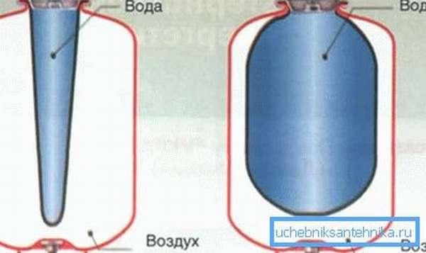 Схема устройства закрытого типа