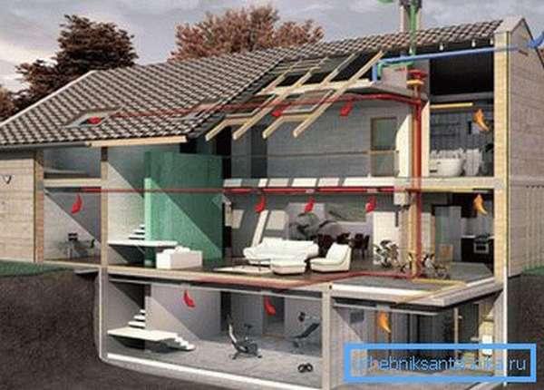 Схема вентиляции дома с подвалом