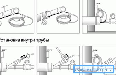 Схема внутреннего и наружного монтажа.