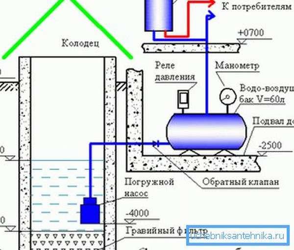 Схема водопровода, использующая гидроаккумулятор.