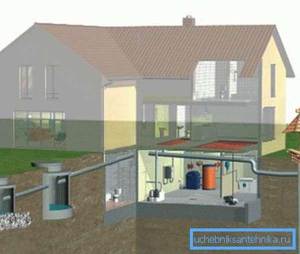 Схема водопроводного колодца и последующая разводка.