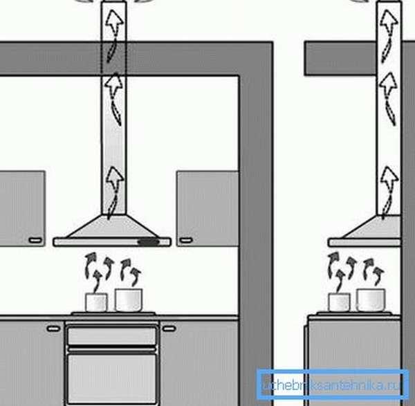 Схема воздуховода.