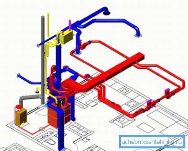 Схема воздушного обогрева и вентиляции