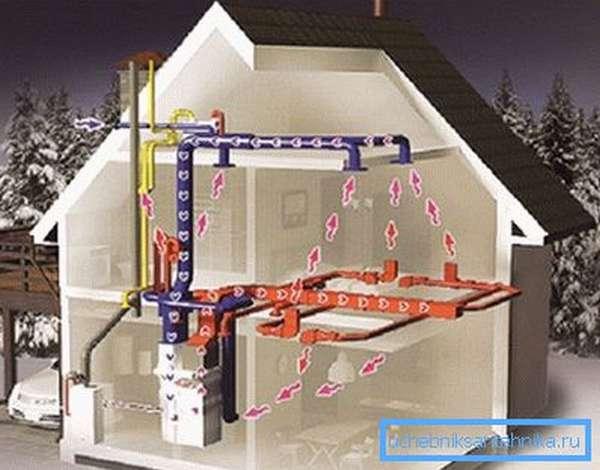 Схема воздушного отопления коттеджа