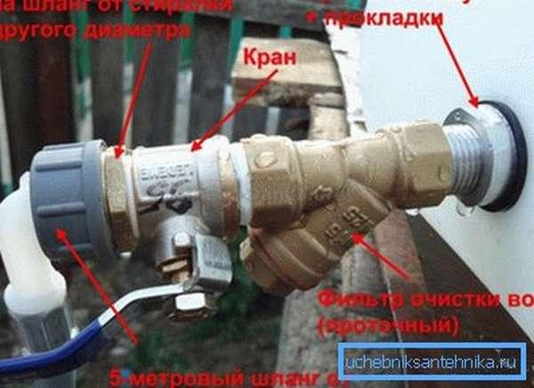 Схема врезки с обозначением использованных устройств