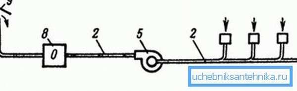 Схема вытяжного устройства