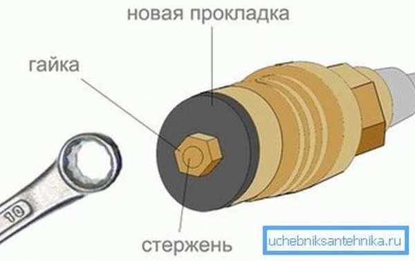 Схема замены прокладки кран-буксы