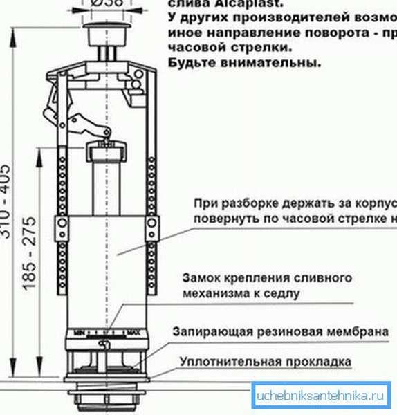 Схема запорной арматуры