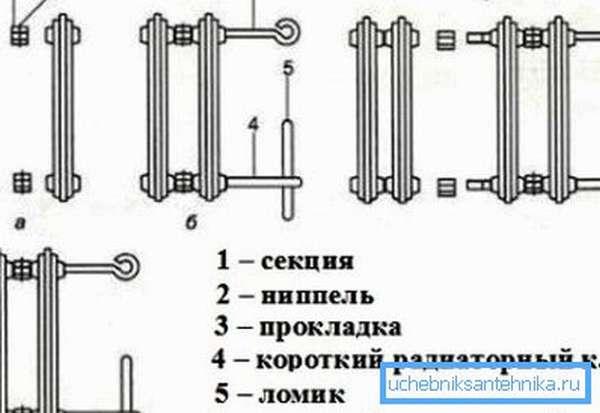 Схематическая инструкция сборки батареи из чугуна