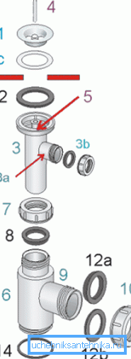 Схематическое устройство слива раковины