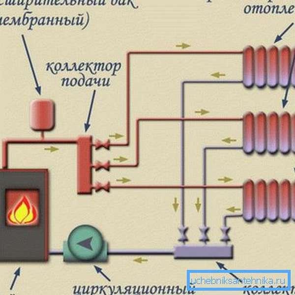 Схематичное изображение двухтрубной системы