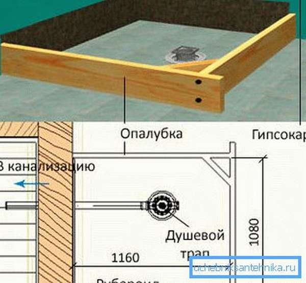 Схематичное изображение предстоящего этапа работ