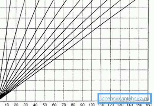 Схематичное представление линейного расширения.