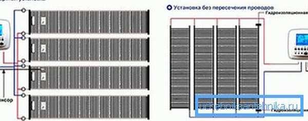 Схемы установки ИПО