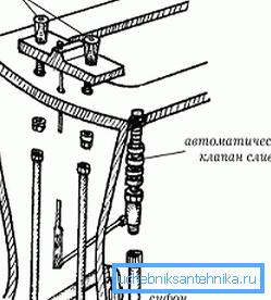 Шланг для биде к унитазу подсоединяет устройство к водопроводу