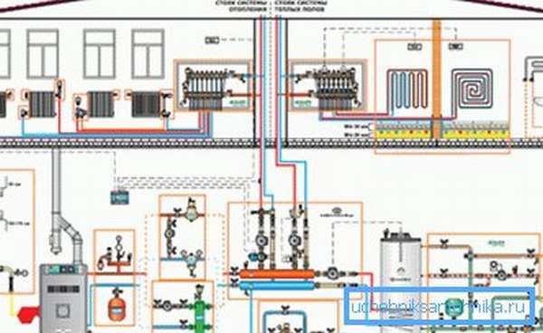 Система обогрева не предусматривает нагнетания высокого давления в трубы
