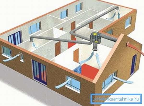 Система с единым блоком вентиляторов