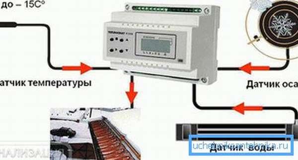 Система с терморегулятором
