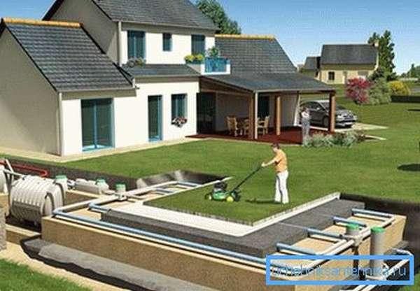 Система внешней канализации частного дома