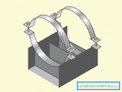Скользящие опоры под трубы по ГОСТу хомутового типа