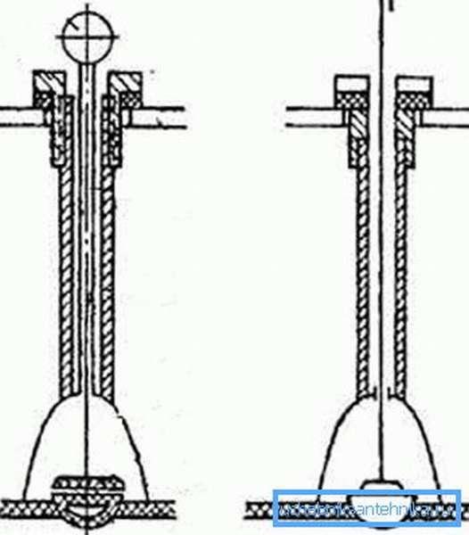 Сливной механизм старого типа